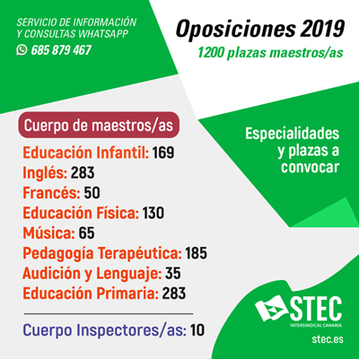 Plazas Oposiciones 2019