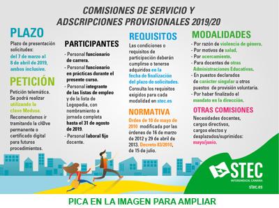 Comisiones de Servicio 2019-2020