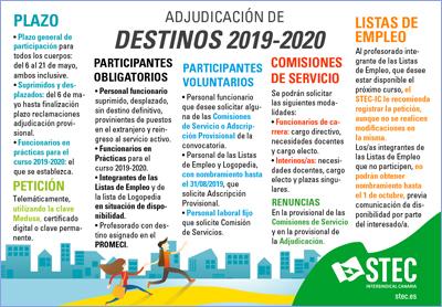 Adjudicación Destinos 2019-2020