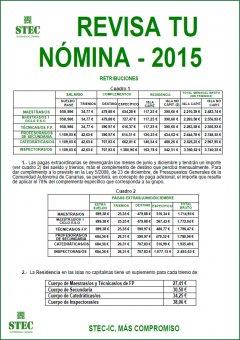 Revisa tu nómina 2015 y declaración complementaria IRPF