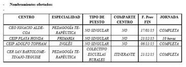 Oferta nombramientos excepcionales Cuerpo de Maestros Lanzarote y La Graciosa