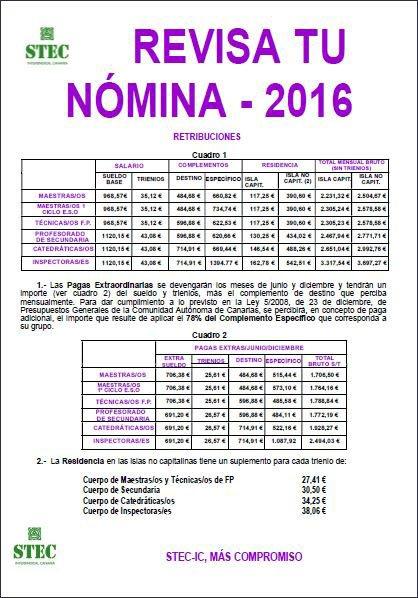 Liquidacion De Nomina Colombia 2016 Nomina Colombia 2016