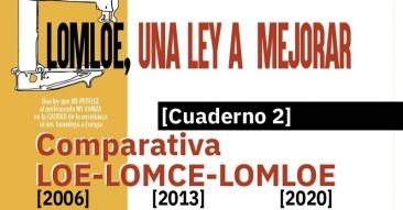 Comparativa LOE / LOMCE / LOMLOE (Cuaderno 2)