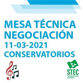 Mesa Técnica de negociación Listas de Empleo Conservatorios