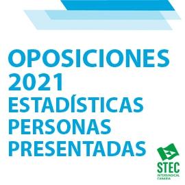OPOSICIONES 2021: Estadísticas personas presentadas al procedimiento selectivo